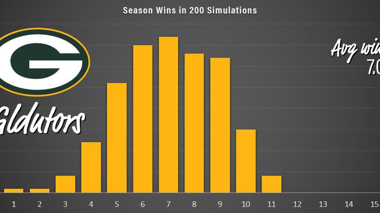Season Sim XVIII: Tom Landry Division (NFC T4)