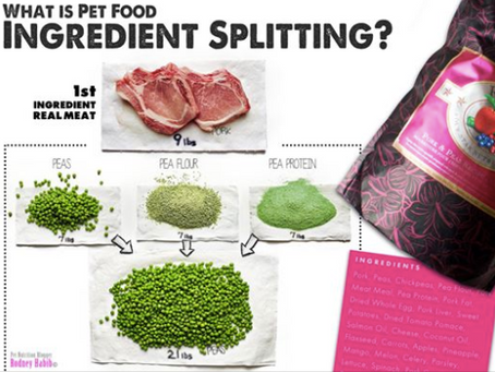 INGREDIENT SPLITTING: ANOTHER REASON TO STAY AWAY FROM KIBBLE