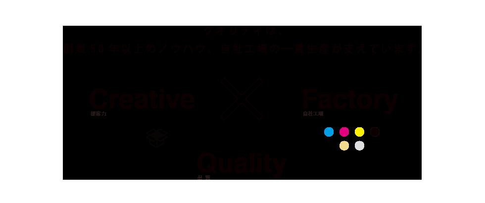 永和紙器工業3つの特徴