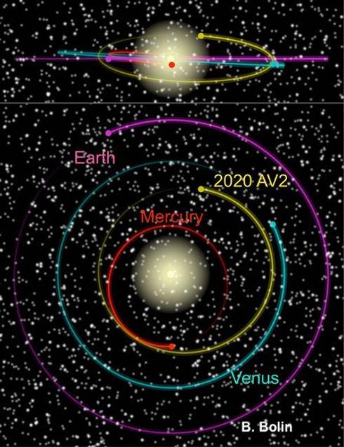 2020_AV2_Solar_System_Fancy-CRPD.width-4