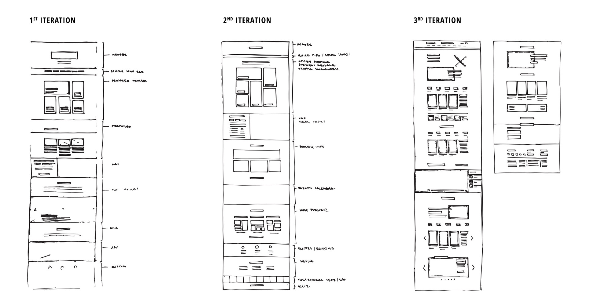 Sherman Wireframes.jpg