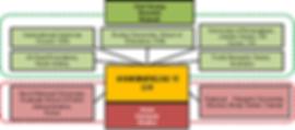 国際的研究拠点の構築.png