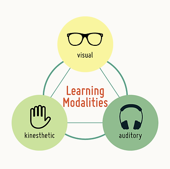 learning-modalities.png