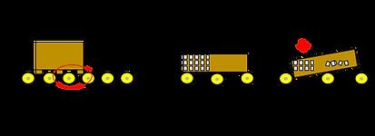 uneven bases uneven load (1).png
