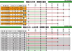 常磐上野特急案内-3.png