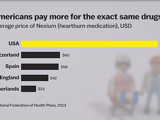 A Common Sense Way to Lower Drug Prices
