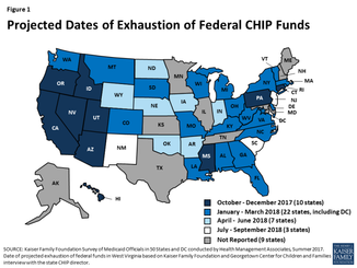 As CHIP Funding Shortage Looms, States Are Increasingly Concerned