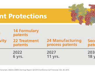 How Patent Thickets Block More Affordable Drugs: The Case of Humira