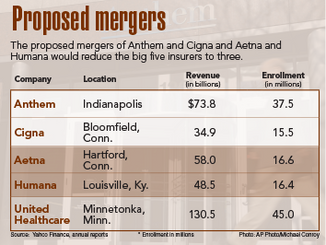 Employers Remain Wary of Mergers, Concerned About Higher Costs