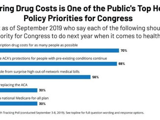 Bill to Lower Drug Prices Advances Through Two Committees