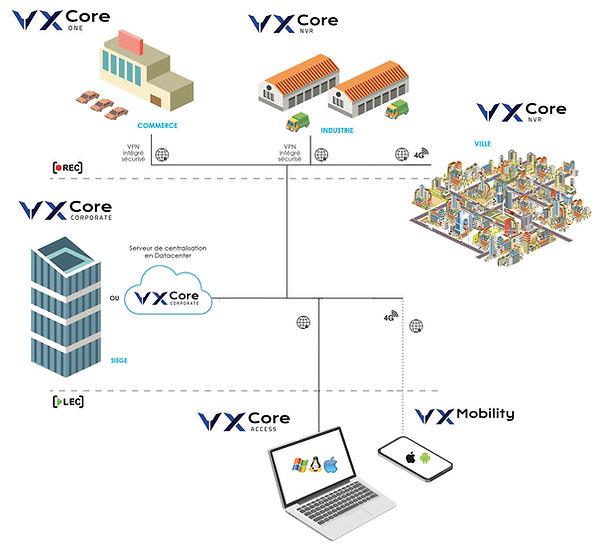 VXCore_shema.jpg