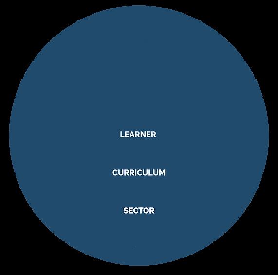 Leaders in Business Wheel.png