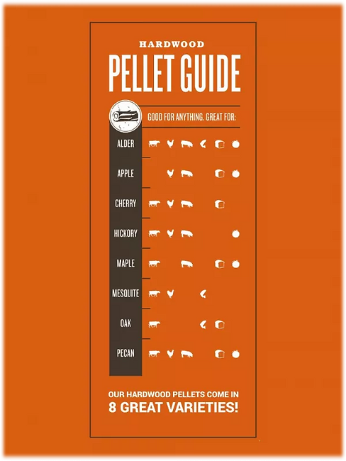 BF-Hardwood_Pellet-Guide-NEW_Traeger_BE-