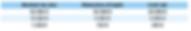 Capture d'écran 2019-05-14 à 18.05.46.pn