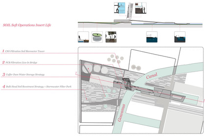 Gowanus Canal Competition