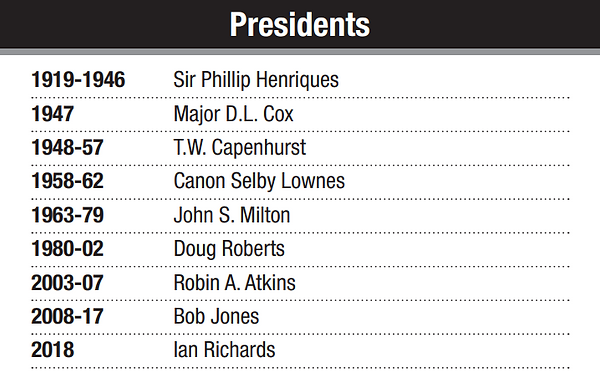 Past Presidents.PNG