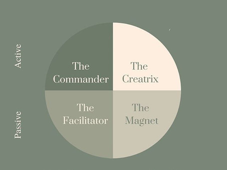 The Creation Matrix