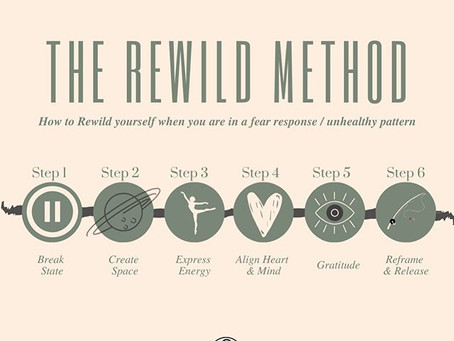 The Rewild Method