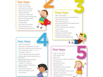 Fine Motor Development Infographic