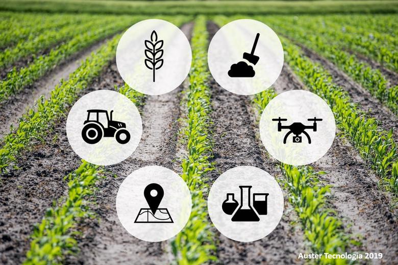 O que é a Agricultura de Precisão