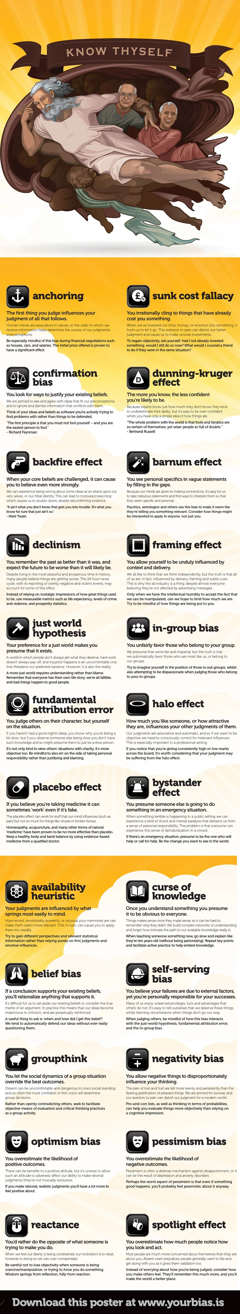 A list of 24 key cognitive biases that warp our perception of reality
