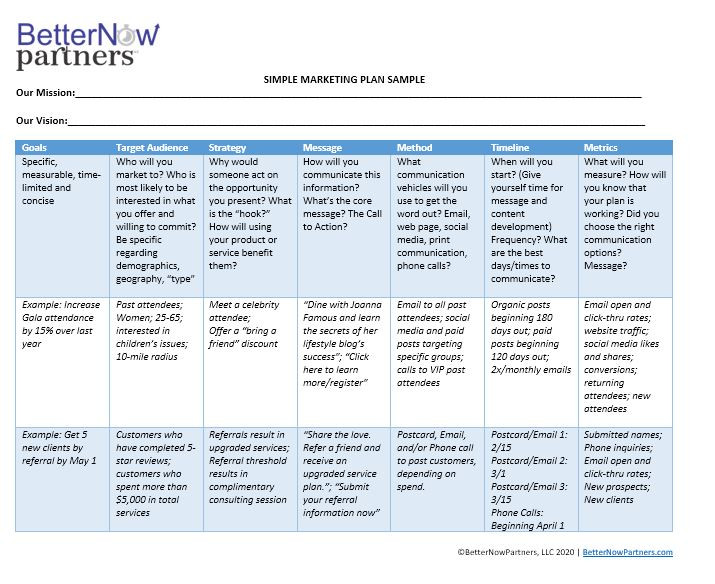 Sample Marketing Plan from BetterNow Partners