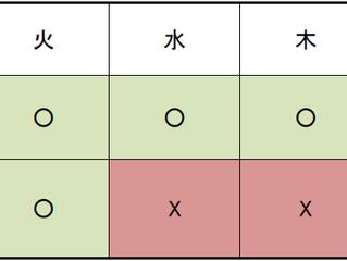 野田市健診(特定・後期・若者)のお知らせ