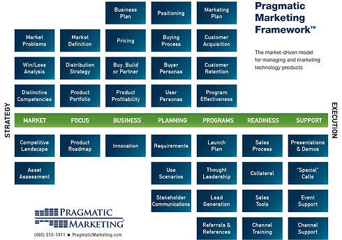 pragmatic marketing_edited.jpg