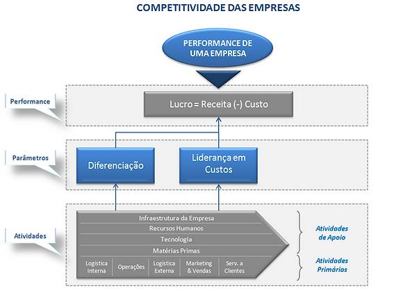 CELINT-competitividade-empresas.png