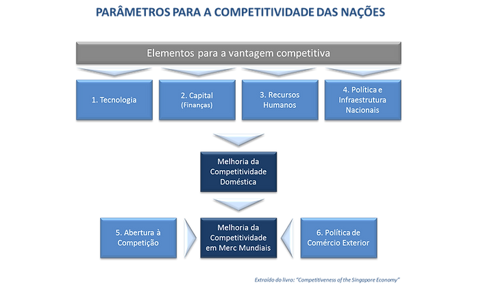 CELINT-02-competitividade-nacoes.png