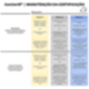 CONCERTIF - Manutenção Certificação.png