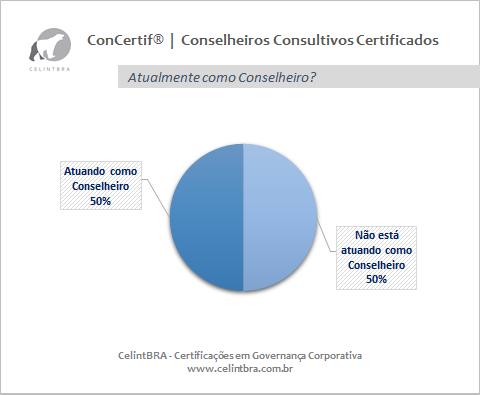 Conselheiros Consultivos Certificados | Atua como Conselheiro