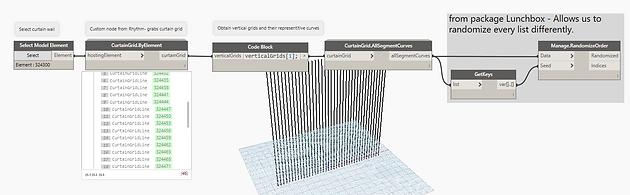 Randomized Panel Facades in Revit with Dynamo