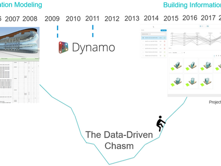 Where Do We Go From Here - Crossing The Data Driven Chasm