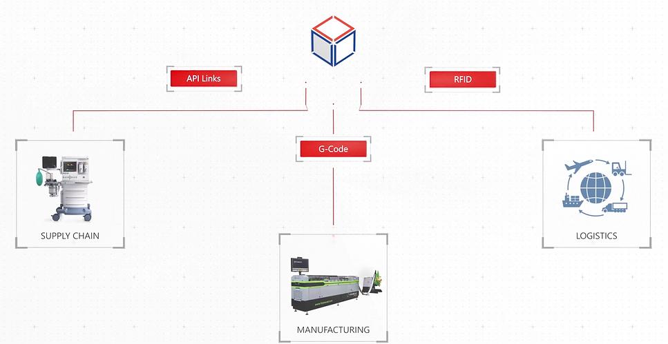 Oracle Unifier Procurement.png