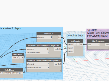 Crossing The Data Drop Chasm-Revit To Excel and Back Again Using Dynamo