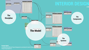 BIM for Interiors: Tips & Tricks for High End Luxury Design