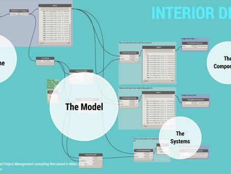 BIM for Interiors: Tips & Tricks for High End Luxury Design