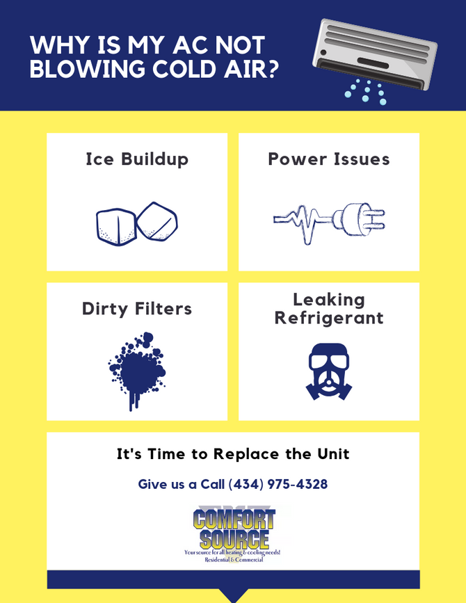 Why Is My AC Not Blowing Cold Air?