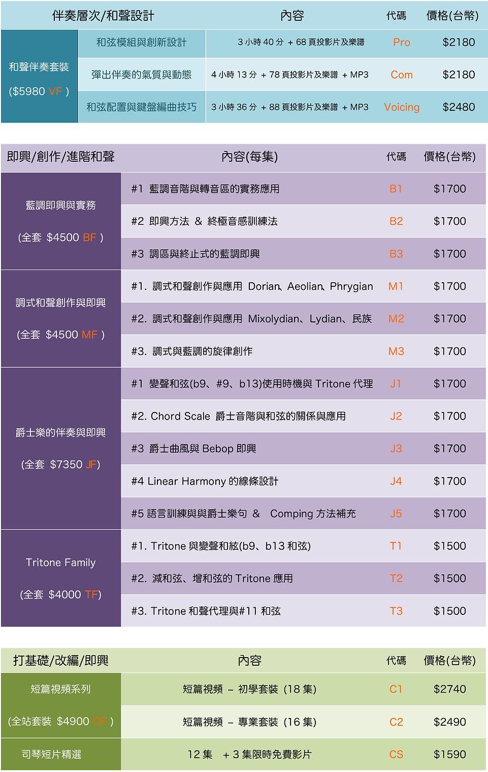 主題課程的內容明細(2020-1230).jpg