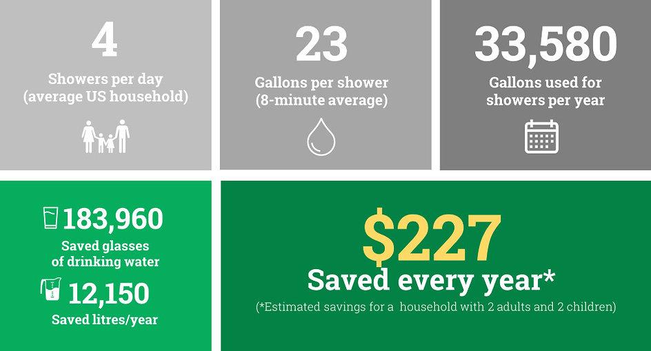 savings_usa.jpg