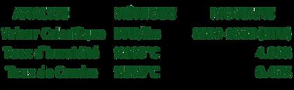 analyse pour granules de bois Valfei