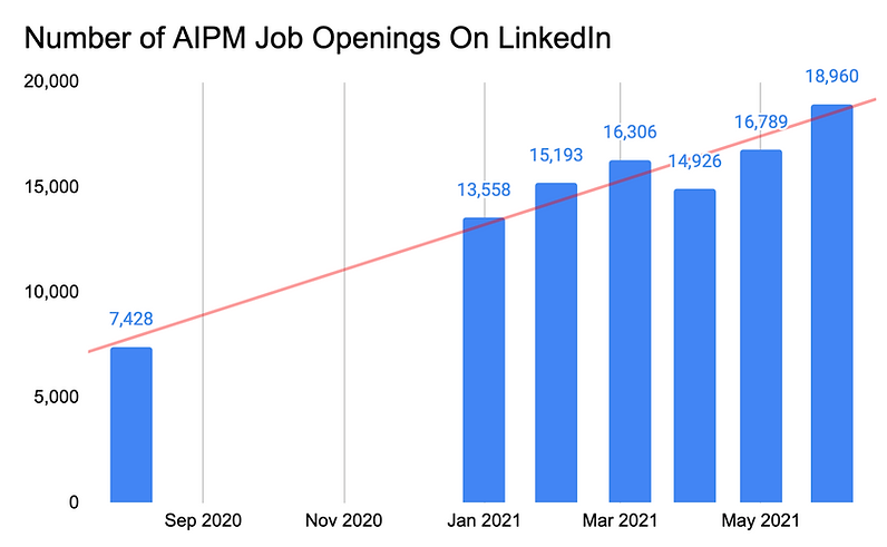 AIPMJobs.png