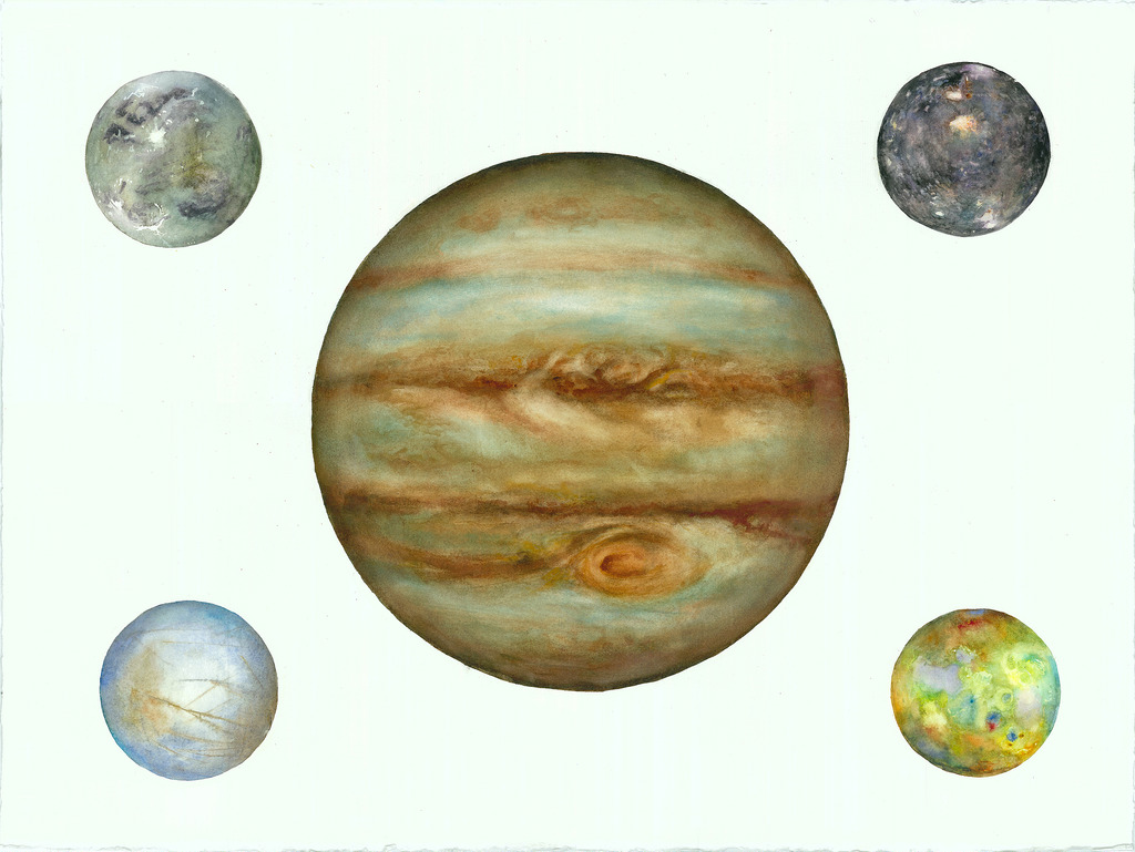 Jupiter and Galileo Moons