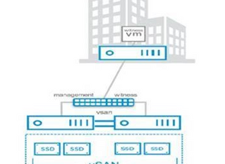 VMware vSAN for ROBO Two Node 10 GbE direct-connect support