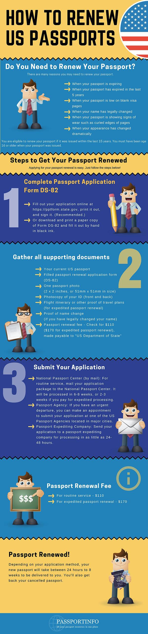 How-to-Renew-US-Passports.jpg