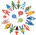 Cultural Understanding : the bottleneck of outsourcing