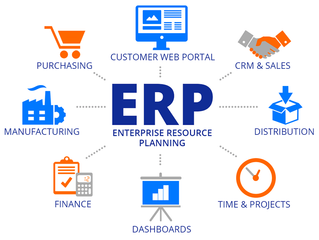 The Best ERP Events to Attend in 2019