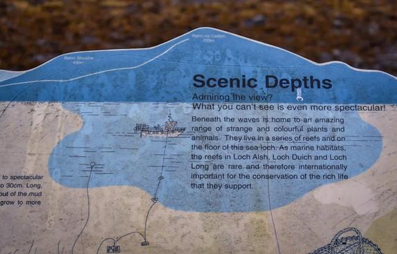 Info about Lochalsh