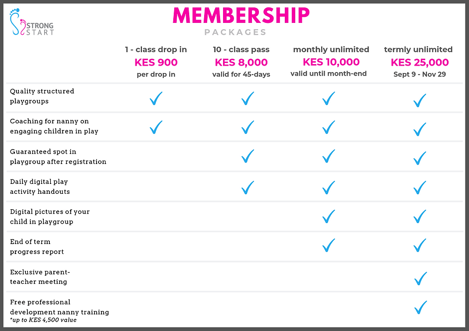 2019 Sept Membership Fees Parklands.png